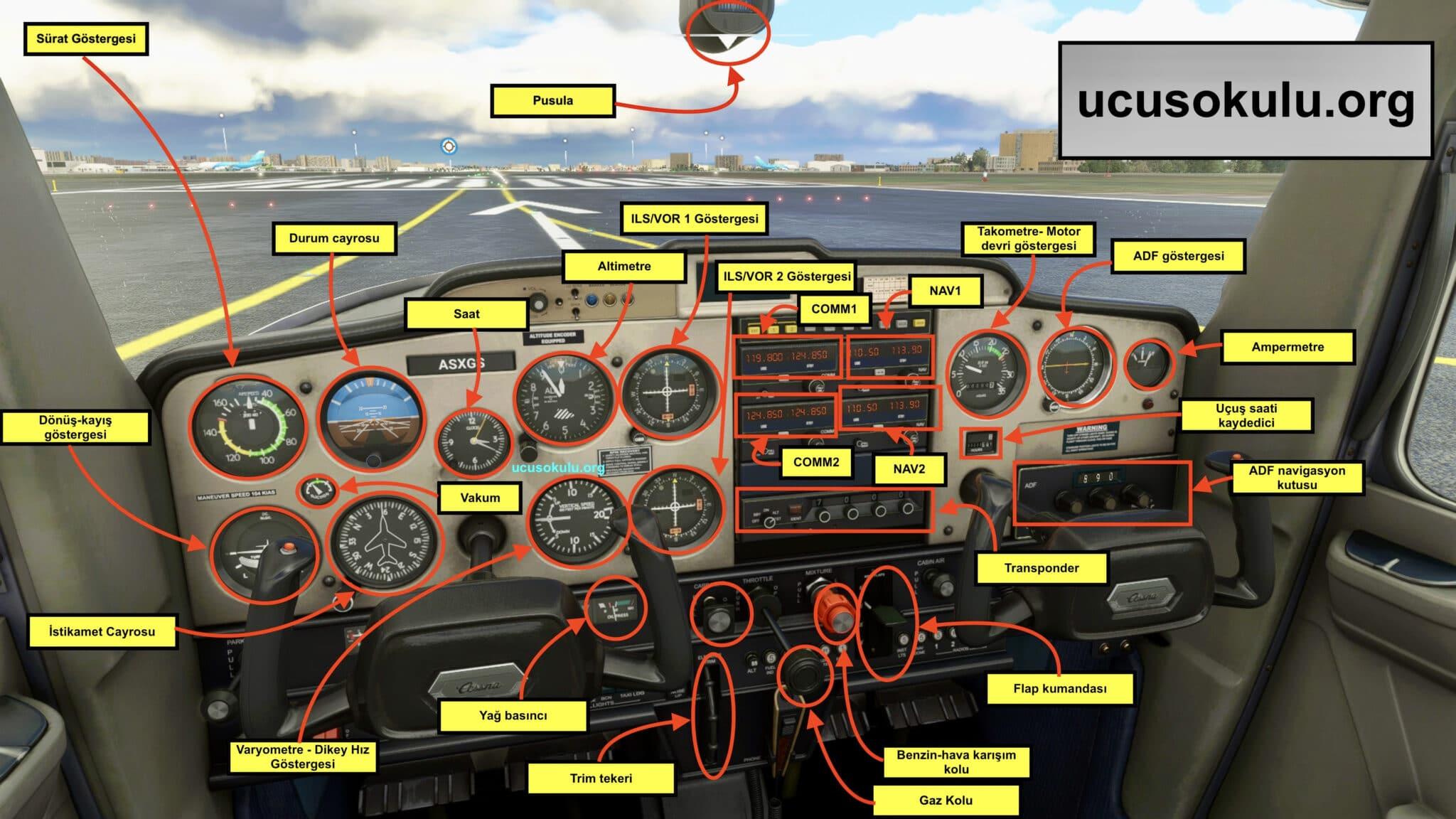 uçak bordo aletleri ve göstergeleri